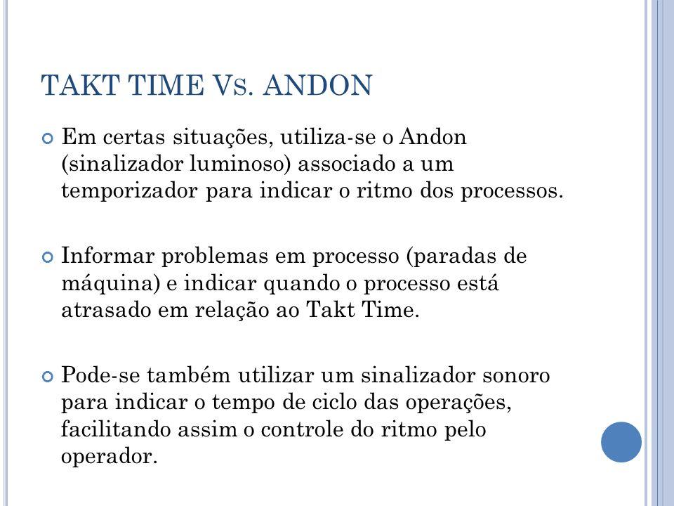 TAKT TIME Vs. ANDON Em certas situações, utiliza-se o Andon (sinalizador luminoso) associado a um temporizador para indicar o ritmo dos processos.