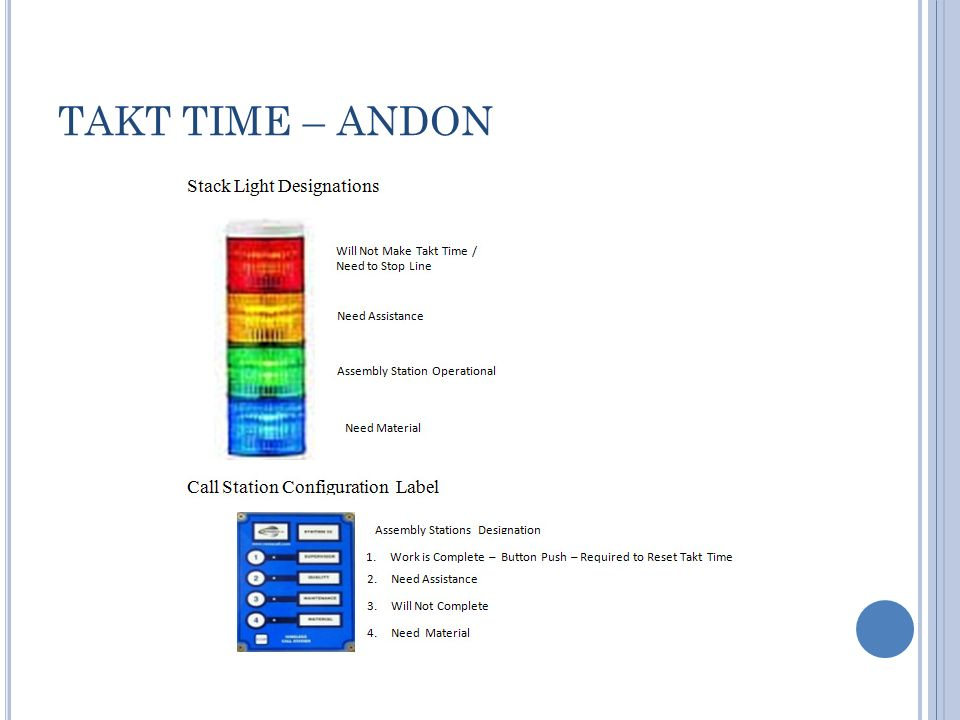TAKT TIME – ANDON