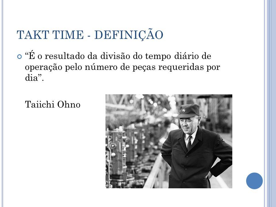 TAKT TIME - DEFINIÇÃO É o resultado da divisão do tempo diário de operação pelo número de peças requeridas por dia .