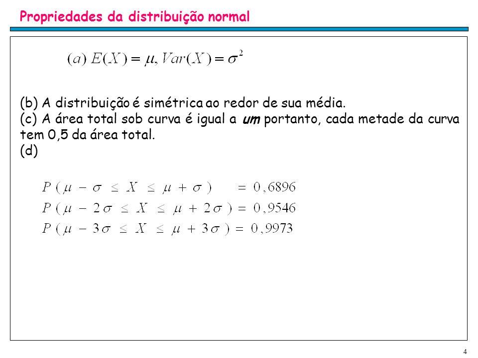 Propriedades da distribuição normal
