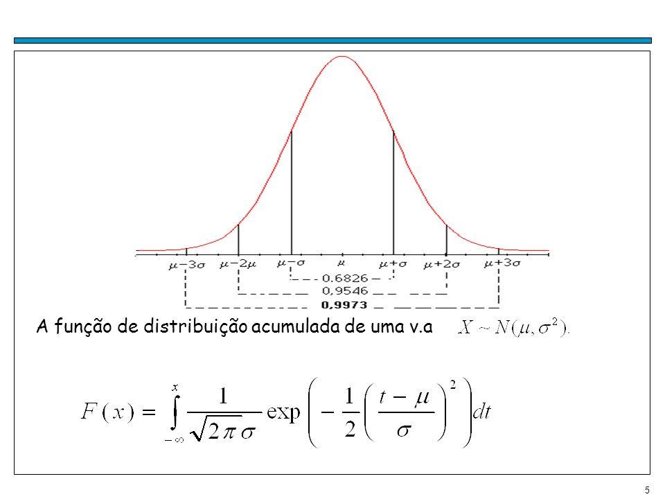 A função de distribuição acumulada de uma v.a