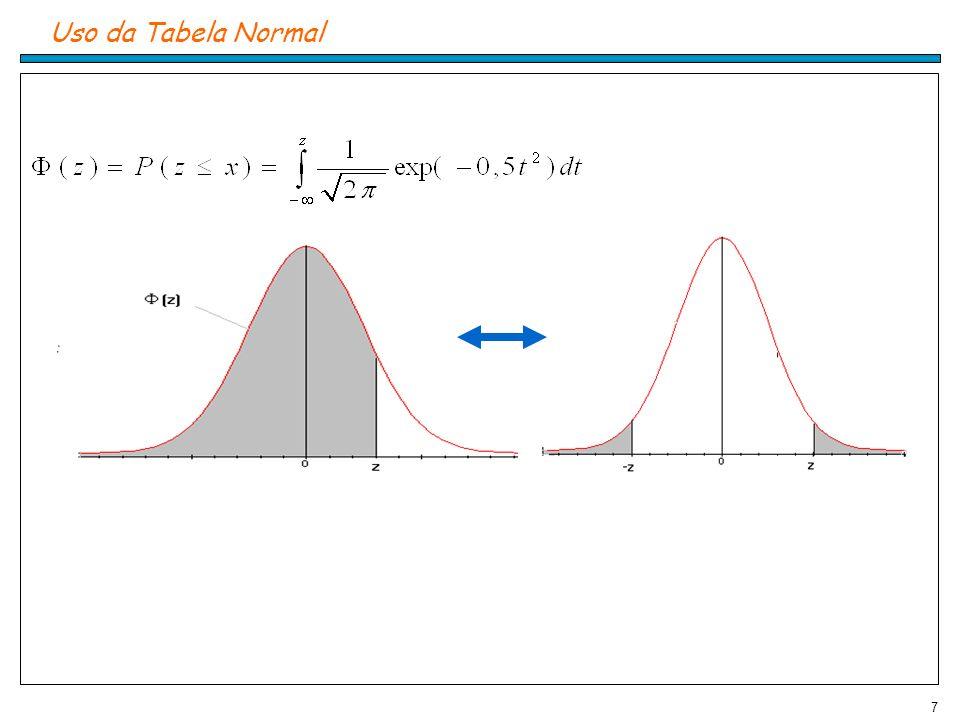 Uso da Tabela Normal