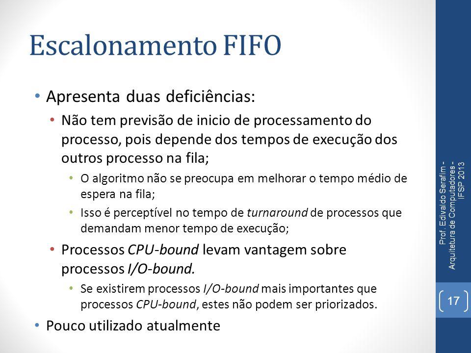 Escalonamento FIFO Apresenta duas deficiências: