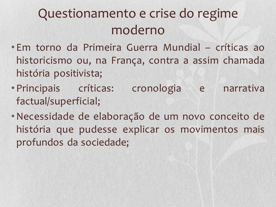 Questionamento e crise do regime moderno