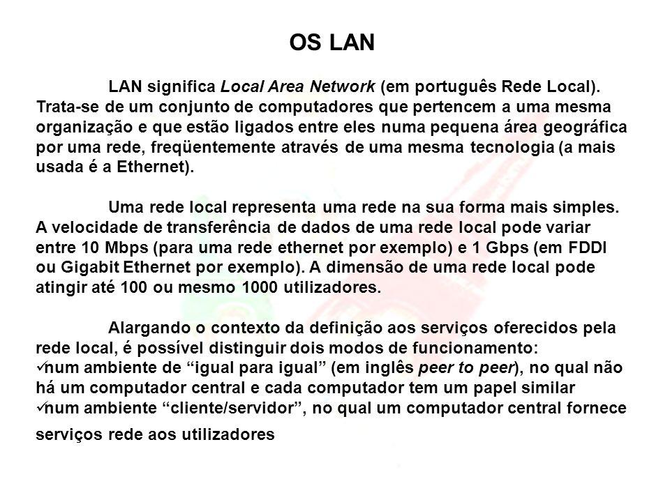 OS LAN