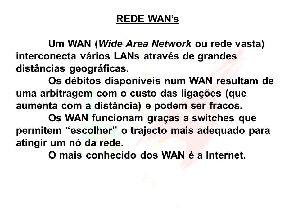 REDE WAN's Um WAN (Wide Area Network ou rede vasta) interconecta vários LANs através de grandes distâncias geográficas.