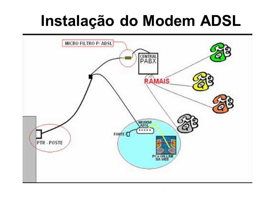 Instalação do Modem ADSL