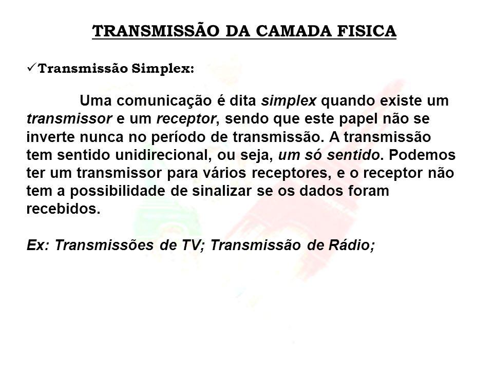TRANSMISSÃO DA CAMADA FISICA