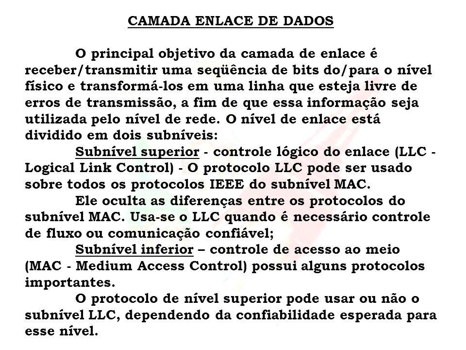 CAMADA ENLACE DE DADOS