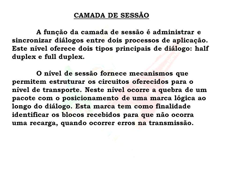 CAMADA DE SESSÃO