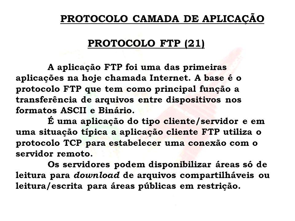 PROTOCOLO CAMADA DE APLICAÇÃO