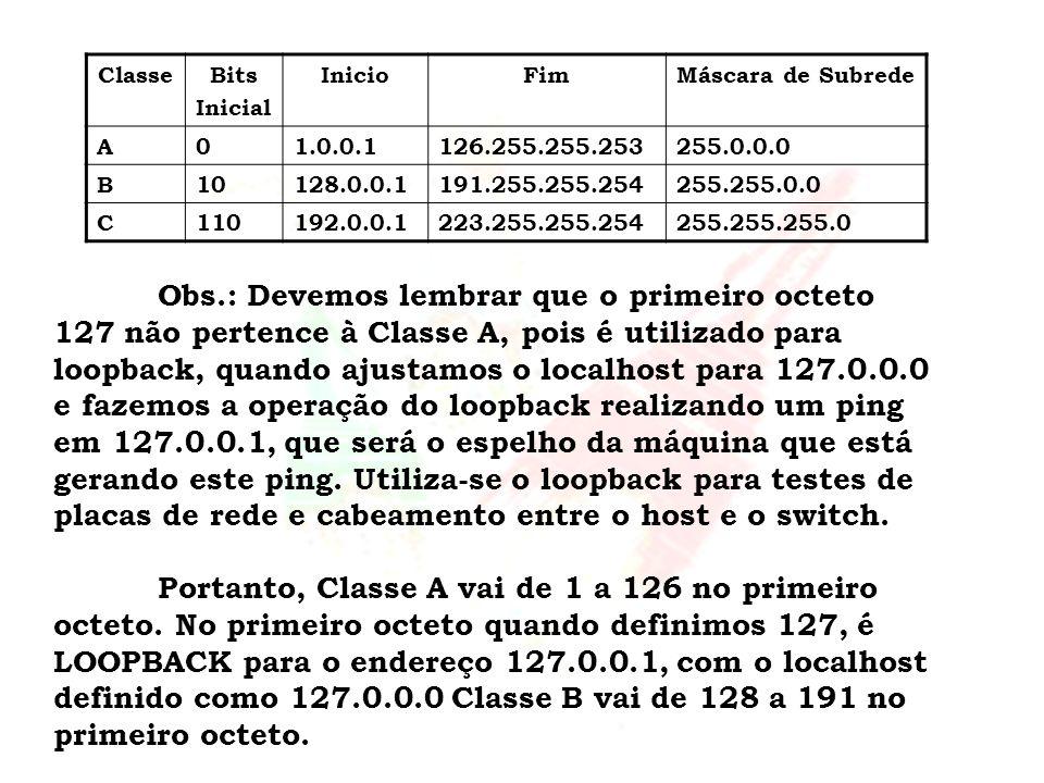 Classe Bits. Inicial. Inicio. Fim. Máscara de Subrede. A. 1.0.0.1. 126.255.255.253. 255.0.0.0.