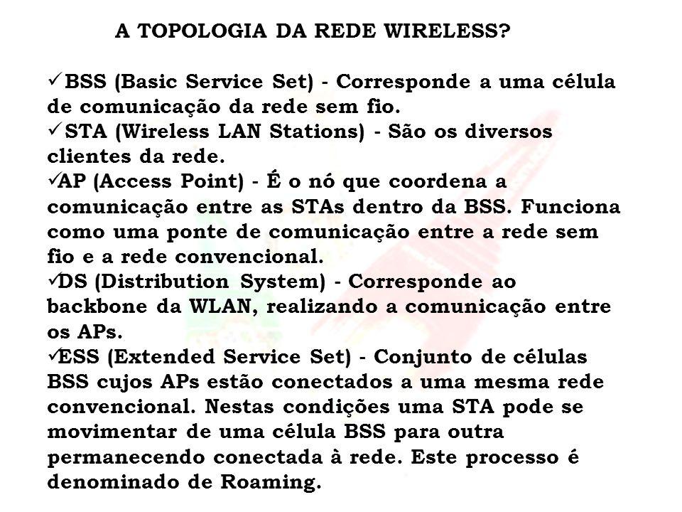 A TOPOLOGIA DA REDE WIRELESS