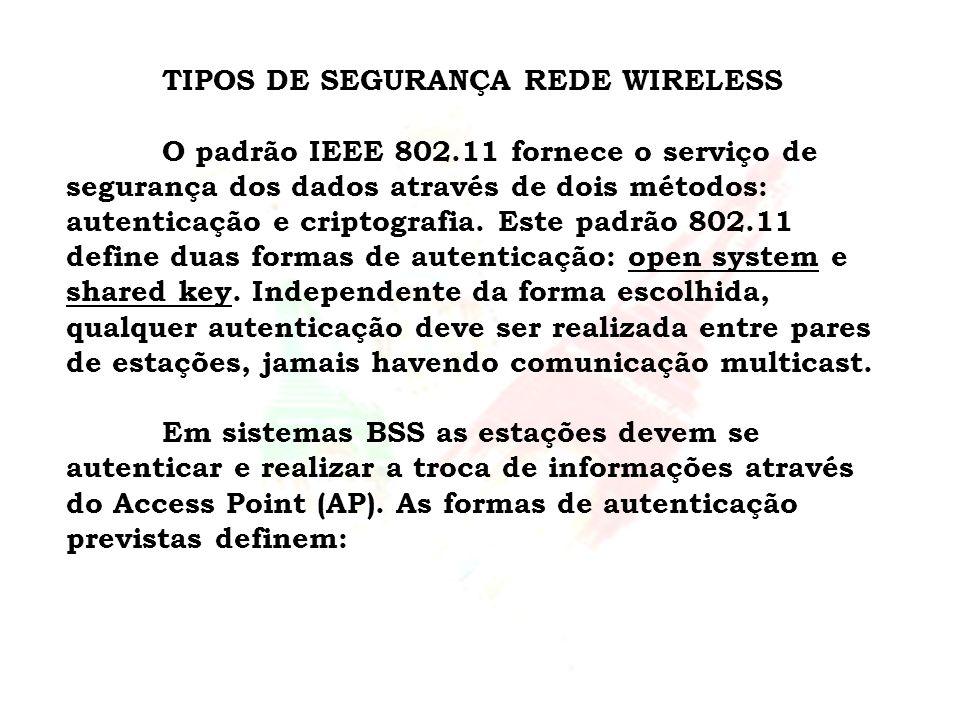 TIPOS DE SEGURANÇA REDE WIRELESS