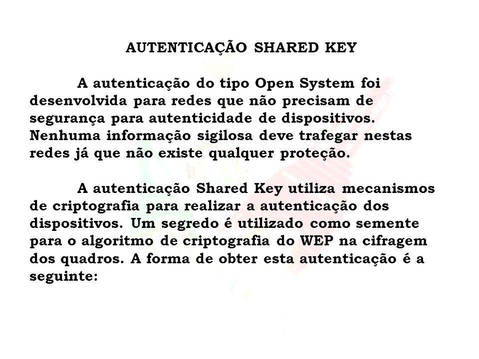 AUTENTICAÇÃO SHARED KEY