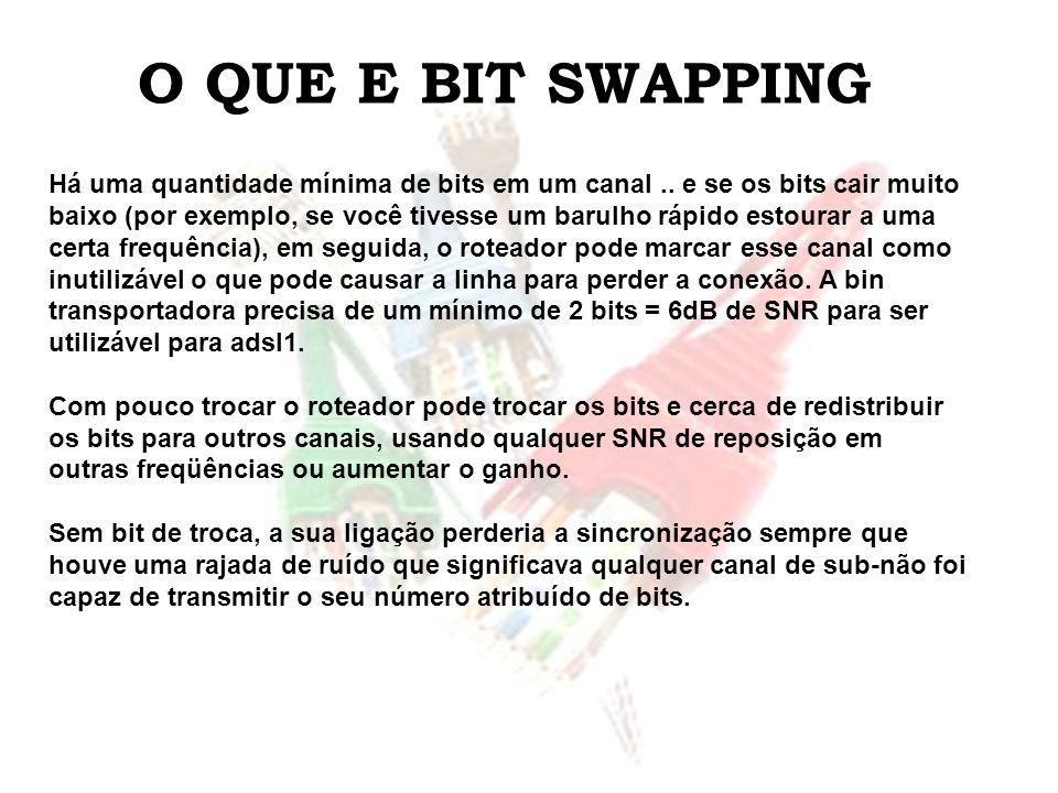 O QUE E BIT SWAPPING