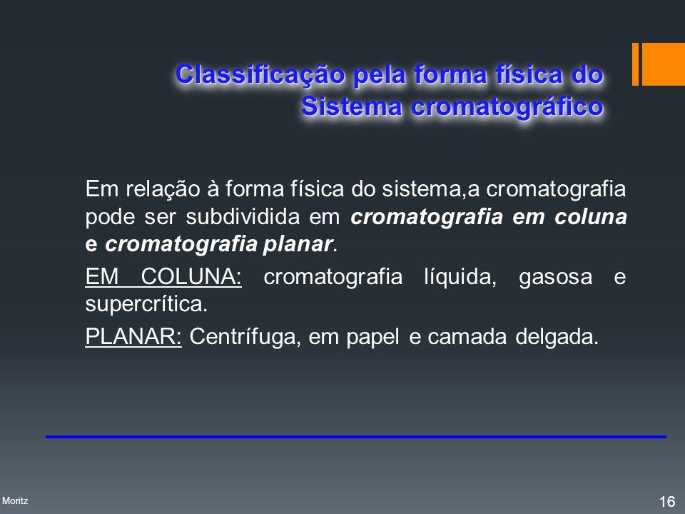 Classificação pela forma física do Sistema cromatográfico