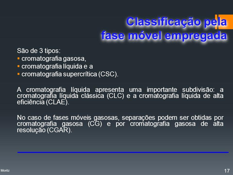 Classificação pela fase móvel empregada São de 3 tipos: