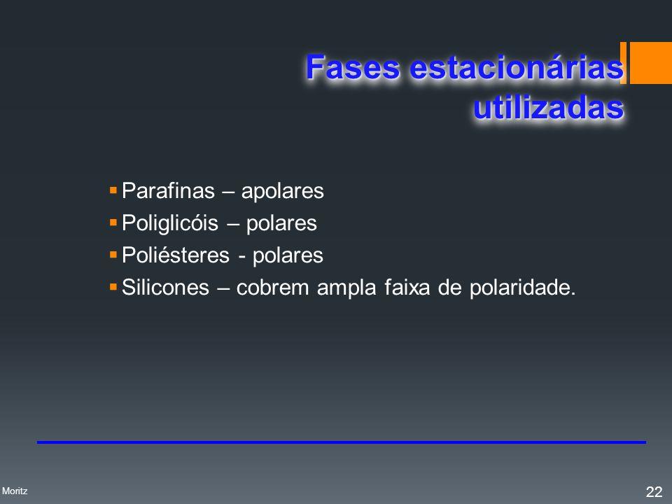 Fases estacionárias utilizadas