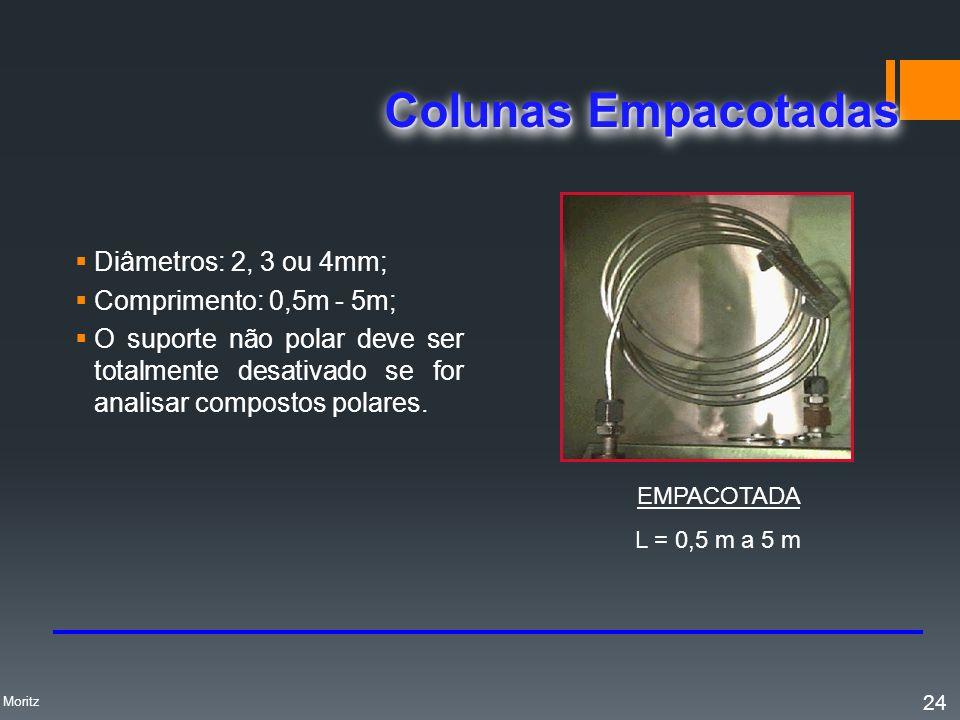 Colunas Empacotadas Diâmetros: 2, 3 ou 4mm; Comprimento: 0,5m - 5m;