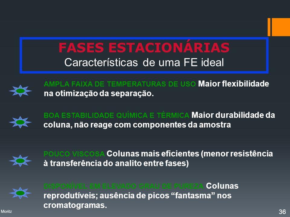 Características de uma FE ideal