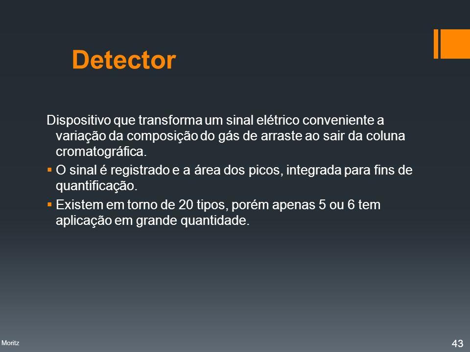 Detector Dispositivo que transforma um sinal elétrico conveniente a variação da composição do gás de arraste ao sair da coluna cromatográfica.