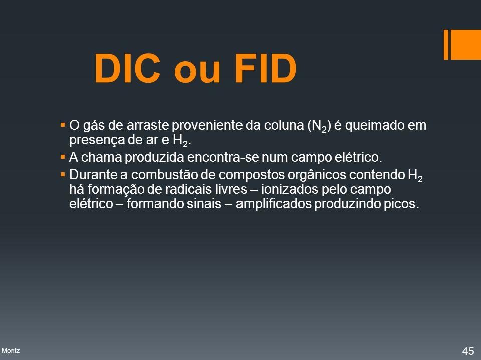 DIC ou FID O gás de arraste proveniente da coluna (N2) é queimado em presença de ar e H2. A chama produzida encontra-se num campo elétrico.