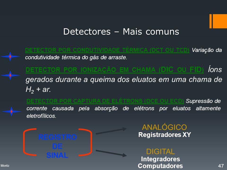 Detectores – Mais comuns