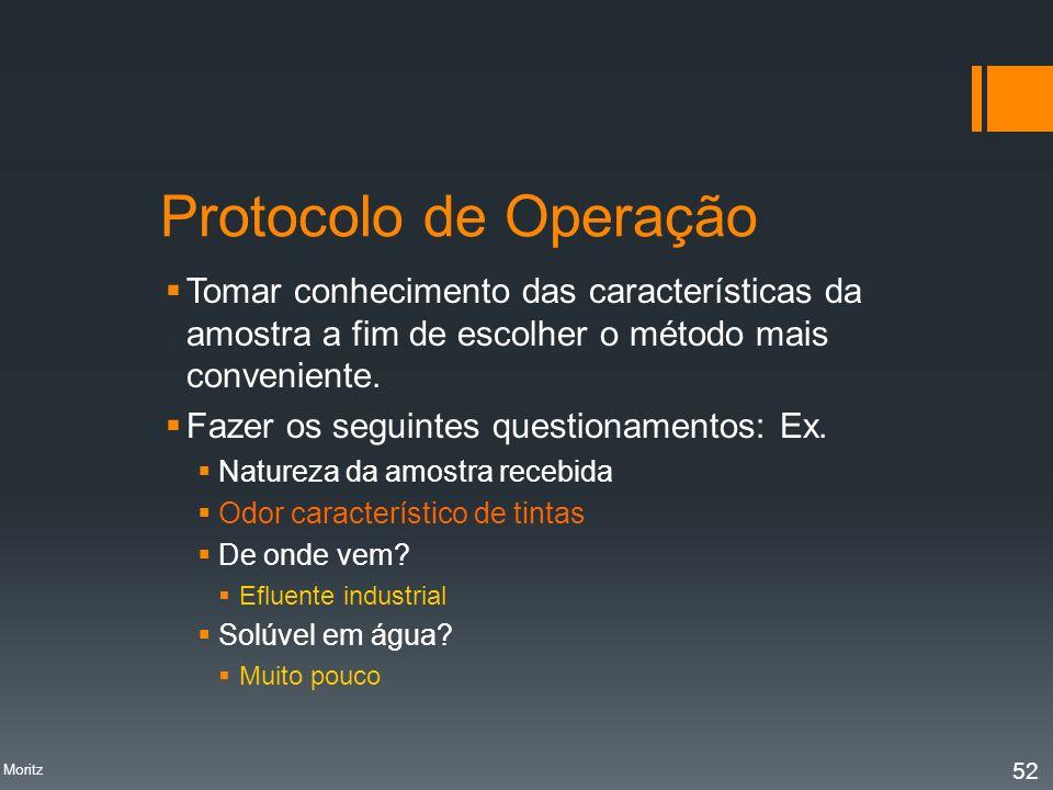 Protocolo de Operação Tomar conhecimento das características da amostra a fim de escolher o método mais conveniente.