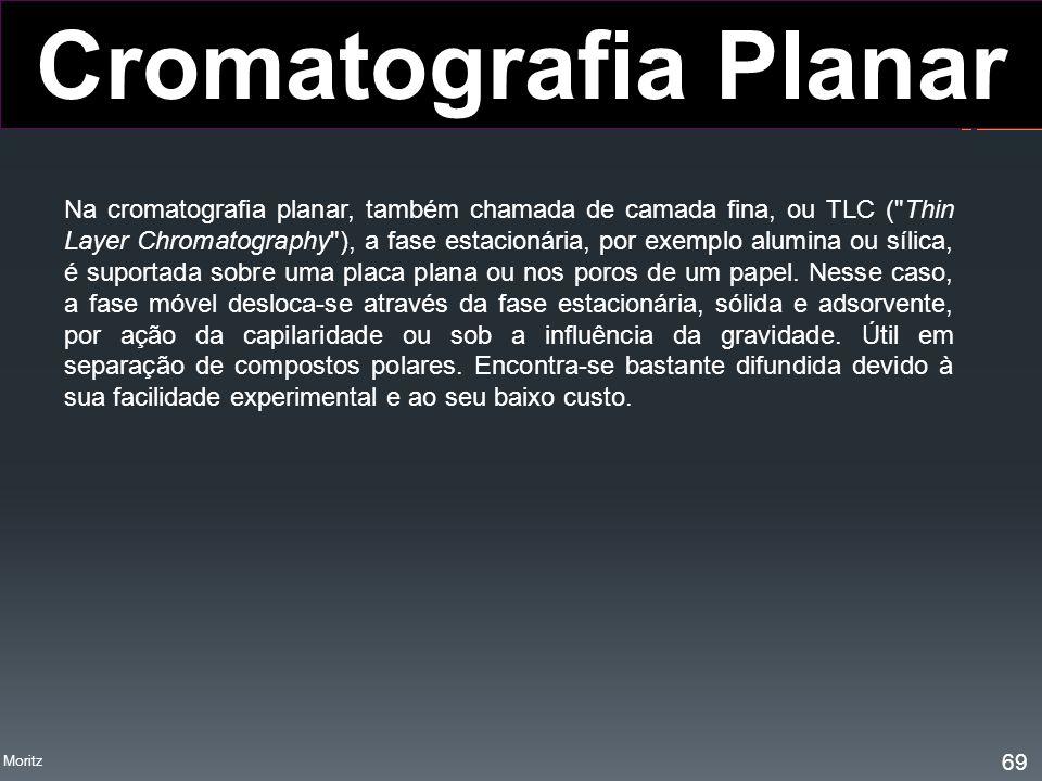 Cromatografia Planar