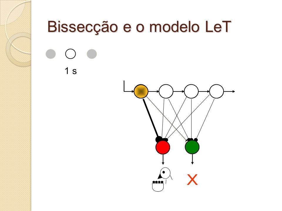 Bissecção e o modelo LeT