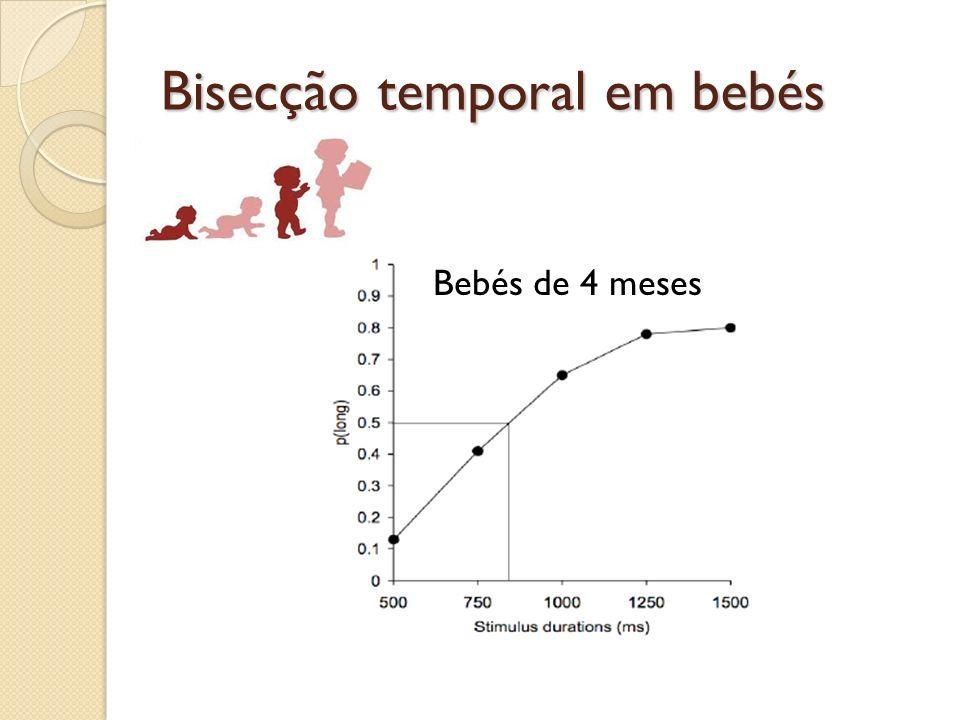 Bisecção temporal em bebés