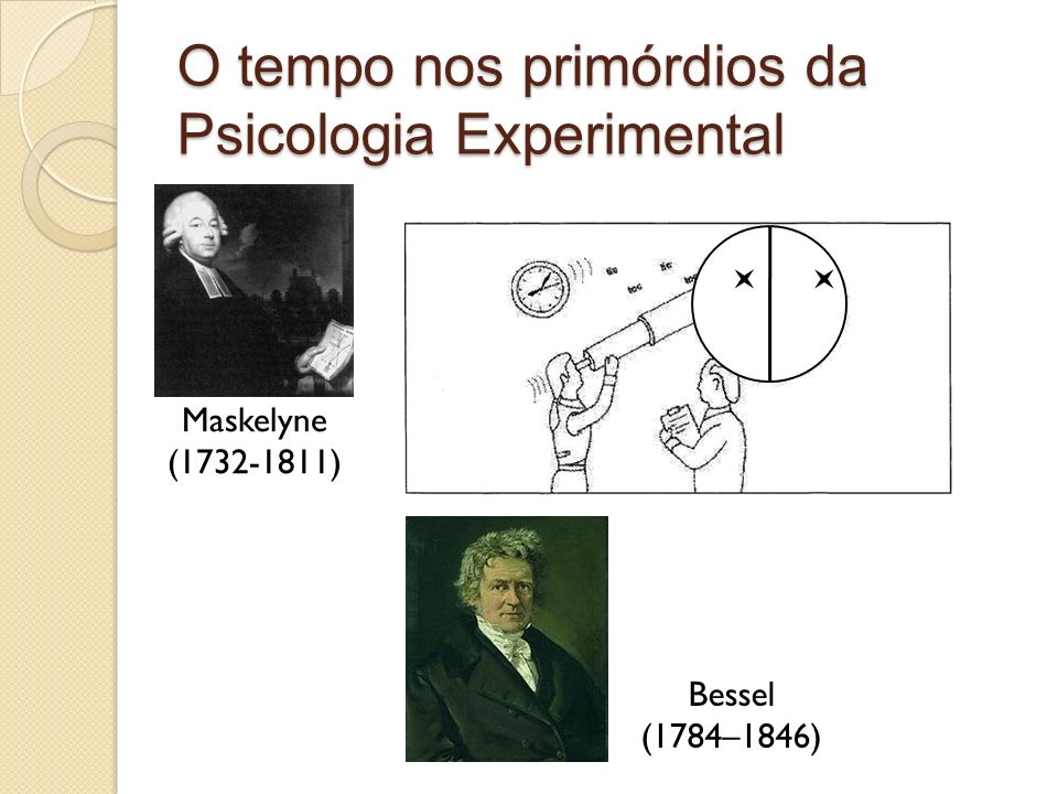 O tempo nos primórdios da Psicologia Experimental