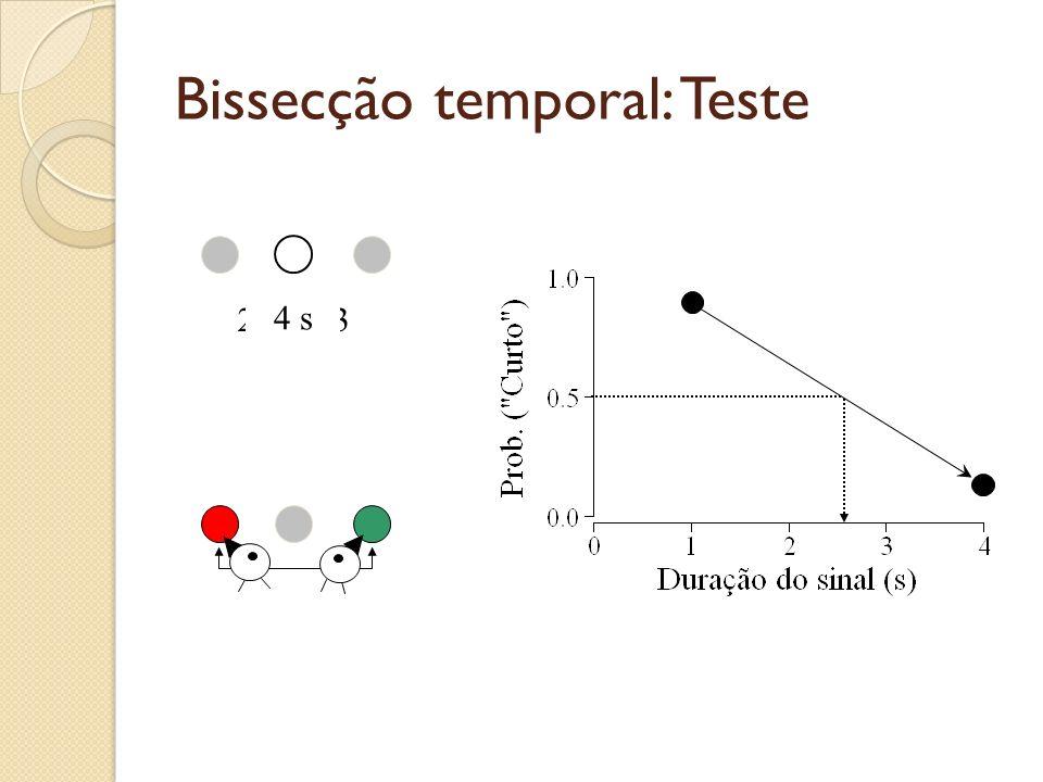 Bissecção temporal: Teste