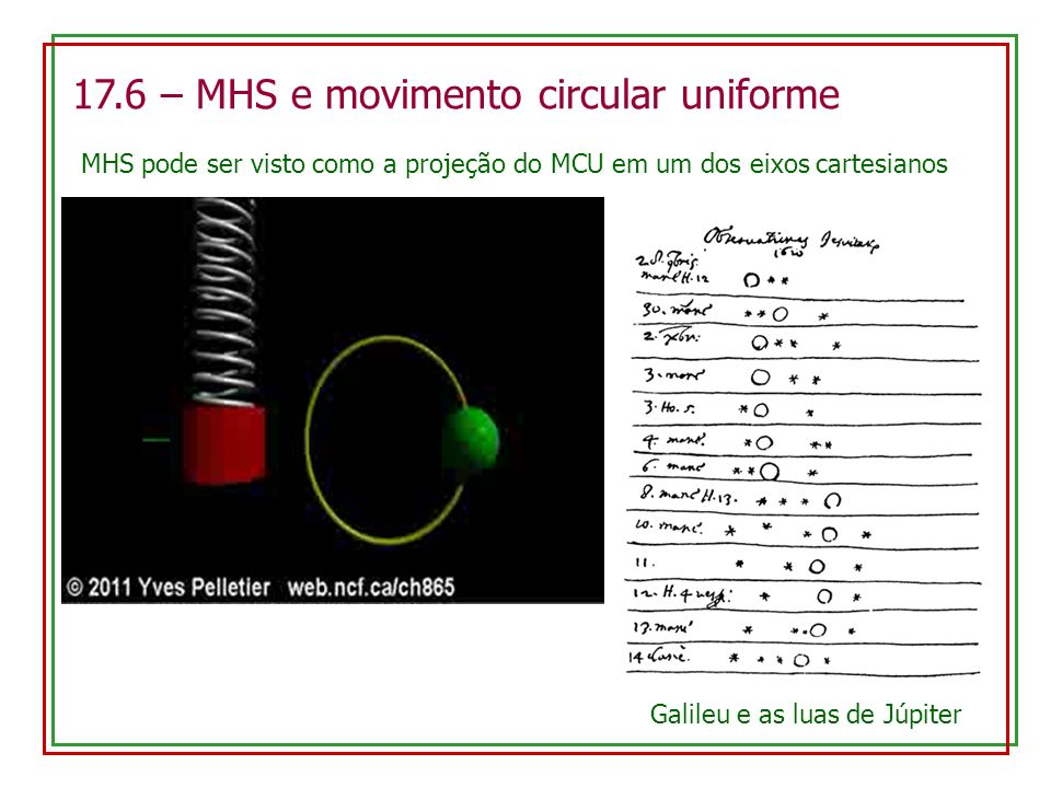 17.6 – MHS e movimento circular uniforme