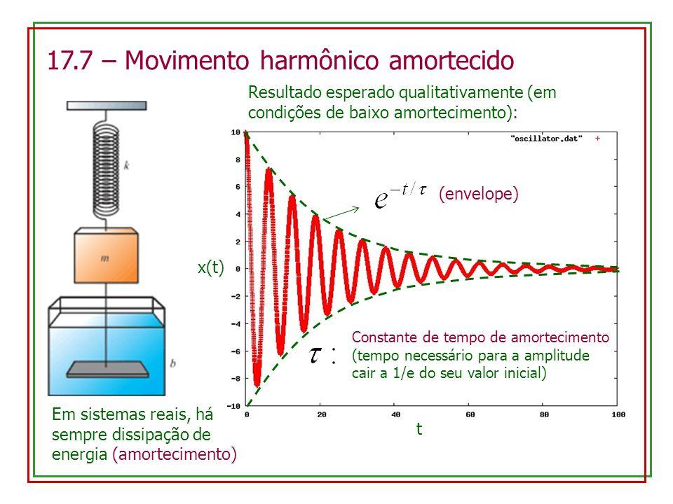 17.7 – Movimento harmônico amortecido