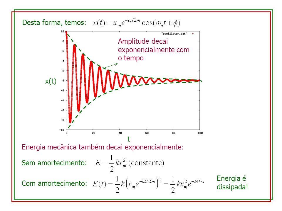 Desta forma, temos: Amplitude decai exponencialmente com o tempo. x(t) t. Energia mecânica também decai exponencialmente: