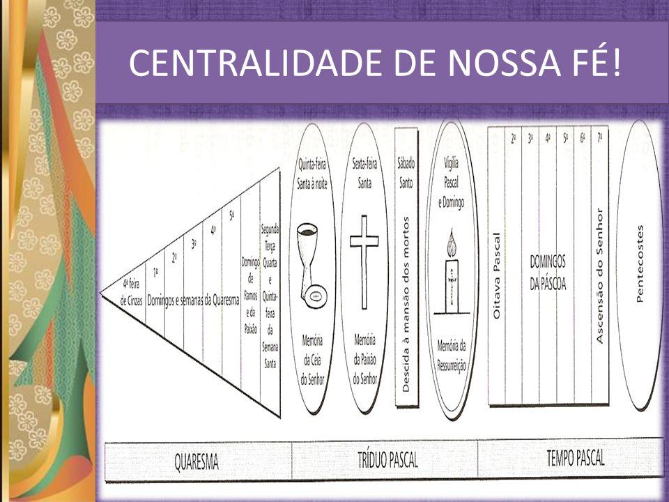 CENTRALIDADE DE NOSSA FÉ!