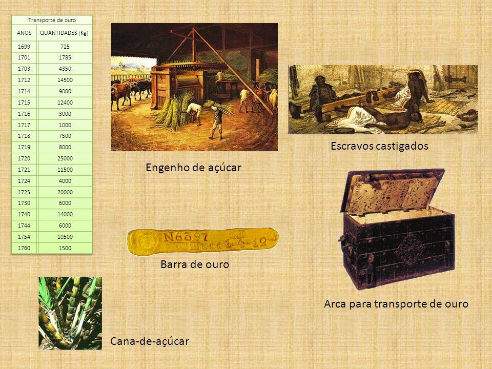 Arca para transporte de ouro