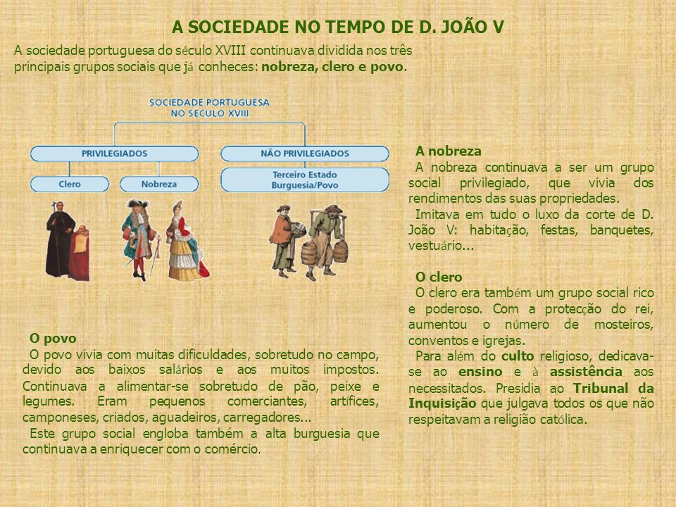 A SOCIEDADE NO TEMPO DE D. JOÃO V