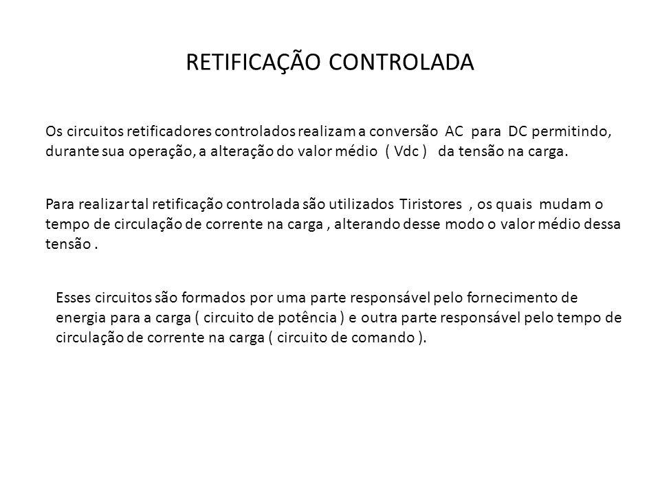 RETIFICAÇÃO CONTROLADA