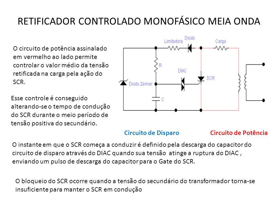RETIFICADOR CONTROLADO MONOFÁSICO MEIA ONDA