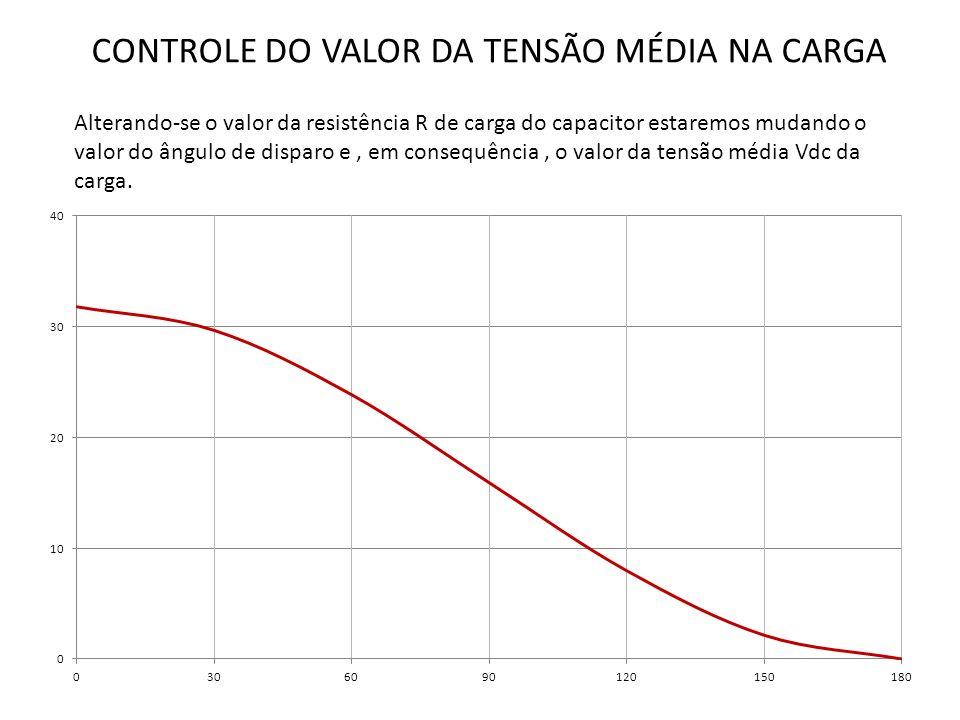 CONTROLE DO VALOR DA TENSÃO MÉDIA NA CARGA