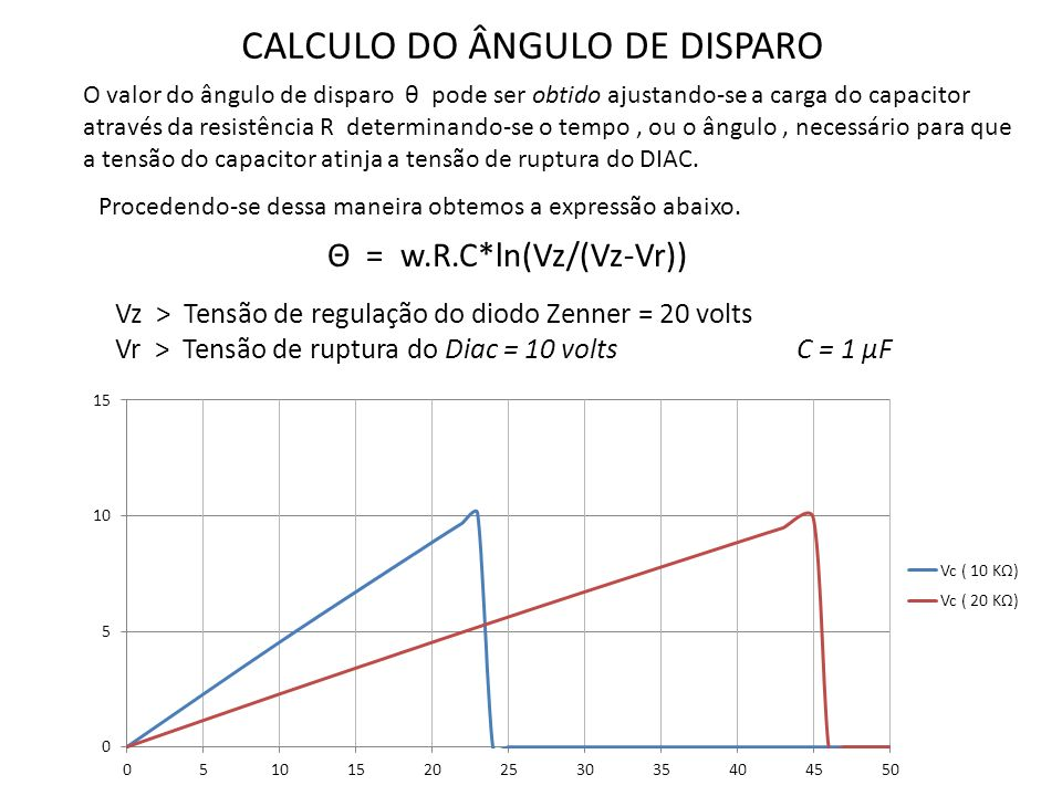CALCULO DO ÂNGULO DE DISPARO