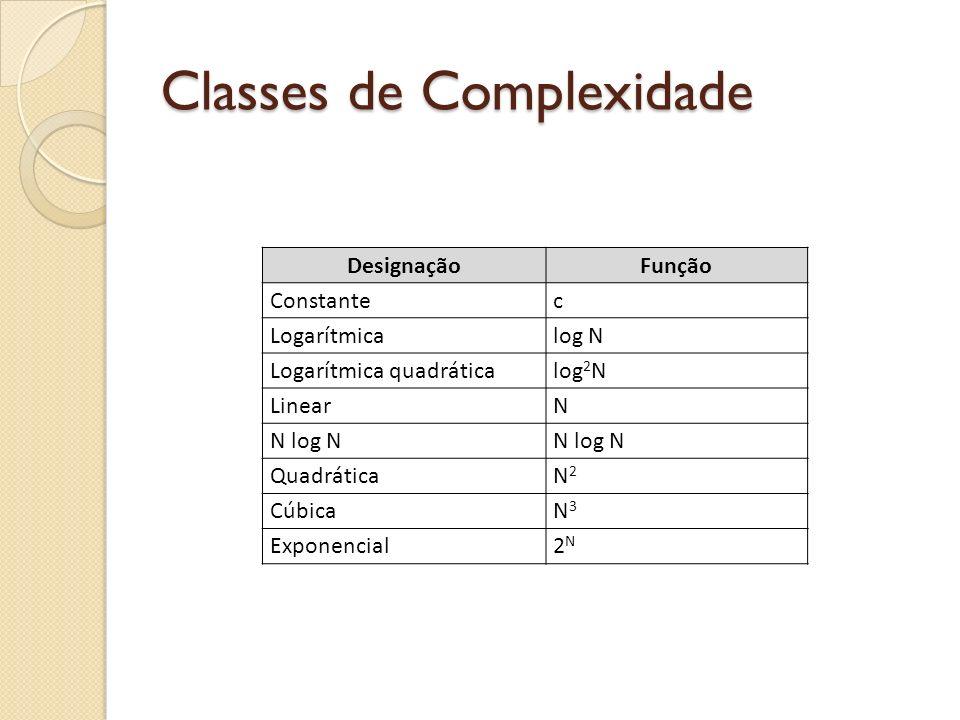 Classes de Complexidade