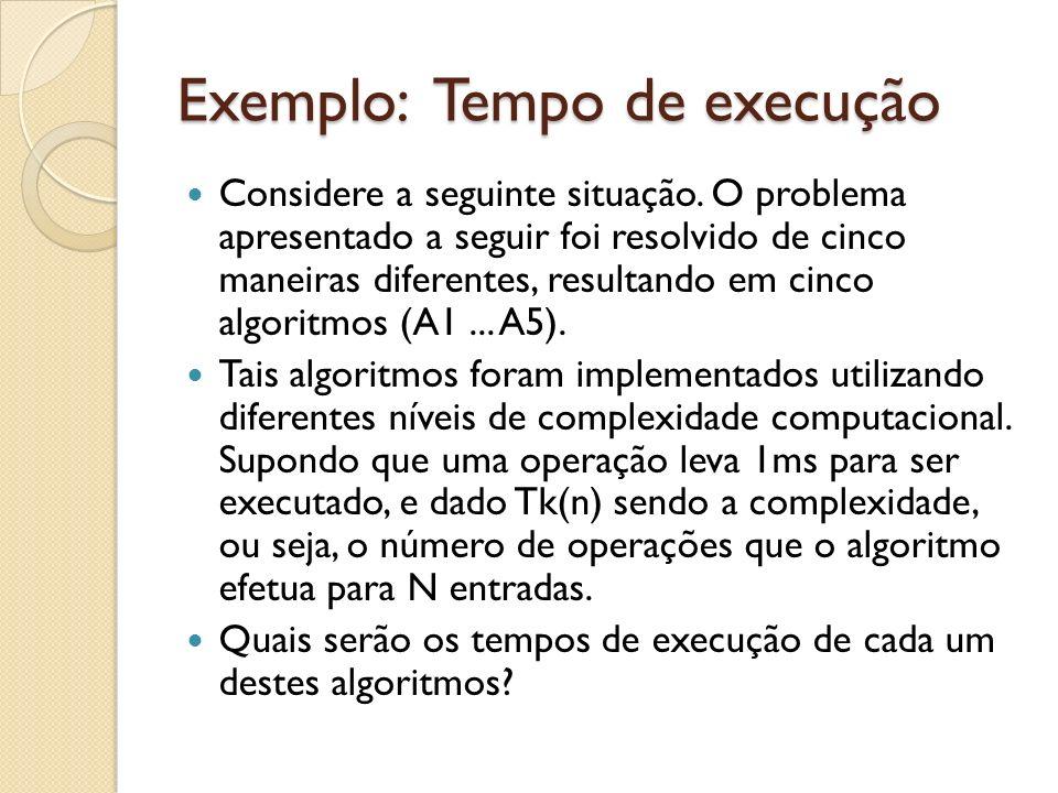 Exemplo: Tempo de execução