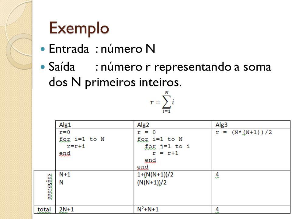Exemplo Entrada : número N