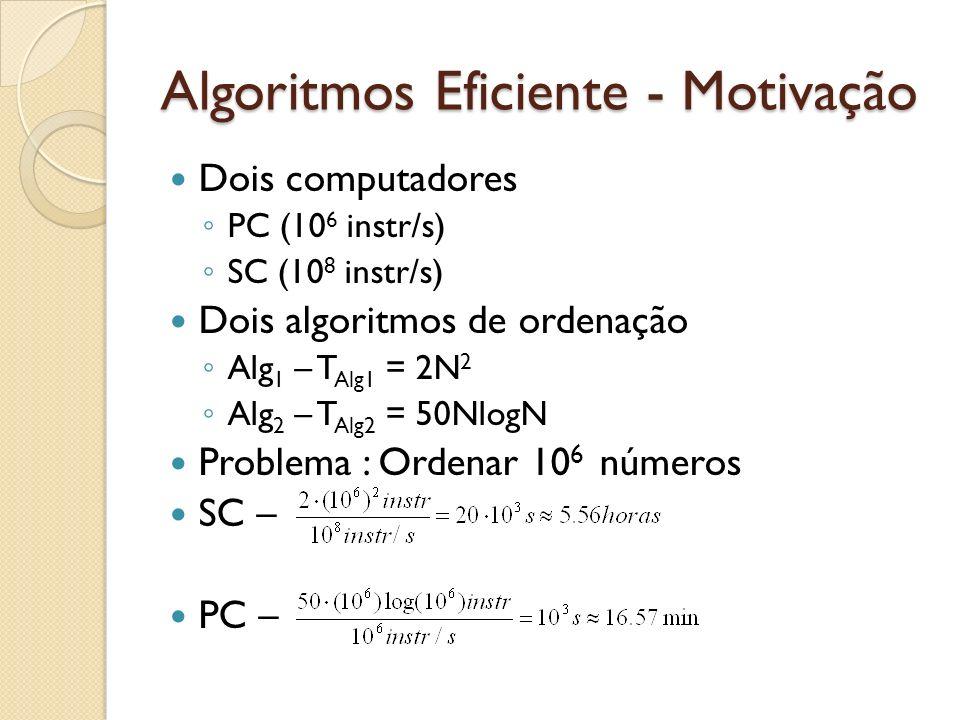 Algoritmos Eficiente - Motivação