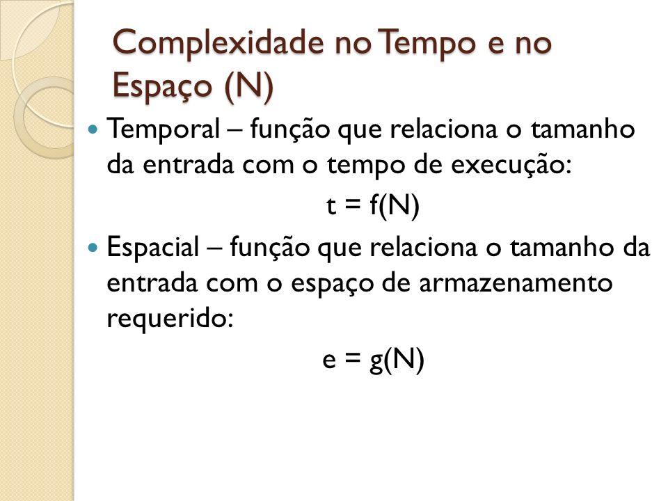 Complexidade no Tempo e no Espaço (N)