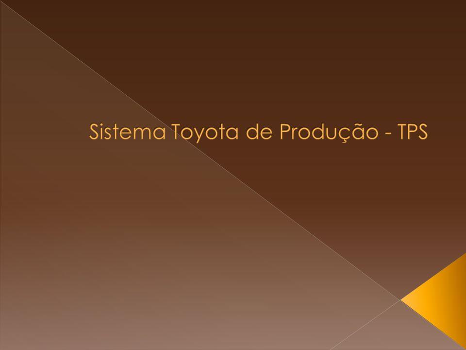Sistema Toyota de Produção - TPS